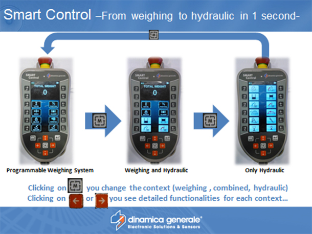 SmartControl wireless scale and hydraulic controller