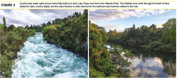 Crystal clear water spills across Huka Falls