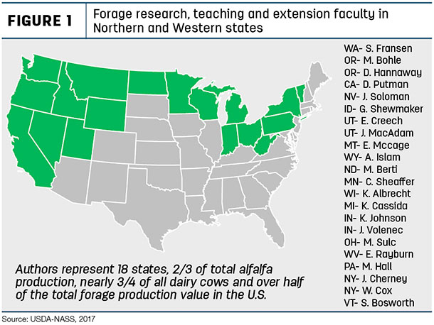 Forage research teaching and extension faculty in Northern and Western states