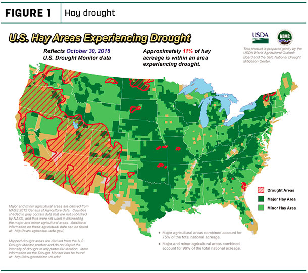 hay drought map