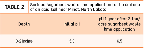 Surface sugarbeet waste lime application to the surface of an acid soil near Minot, North Dakota